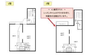 すみれキッズアカデミーの1階、2階の間取り図