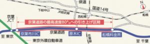 京葉道路最高速度引き上げ区間
